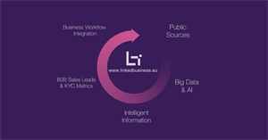 Linked Business Now Serves All Enterprise B2B Data in Greece Inside Its Big Data Platform